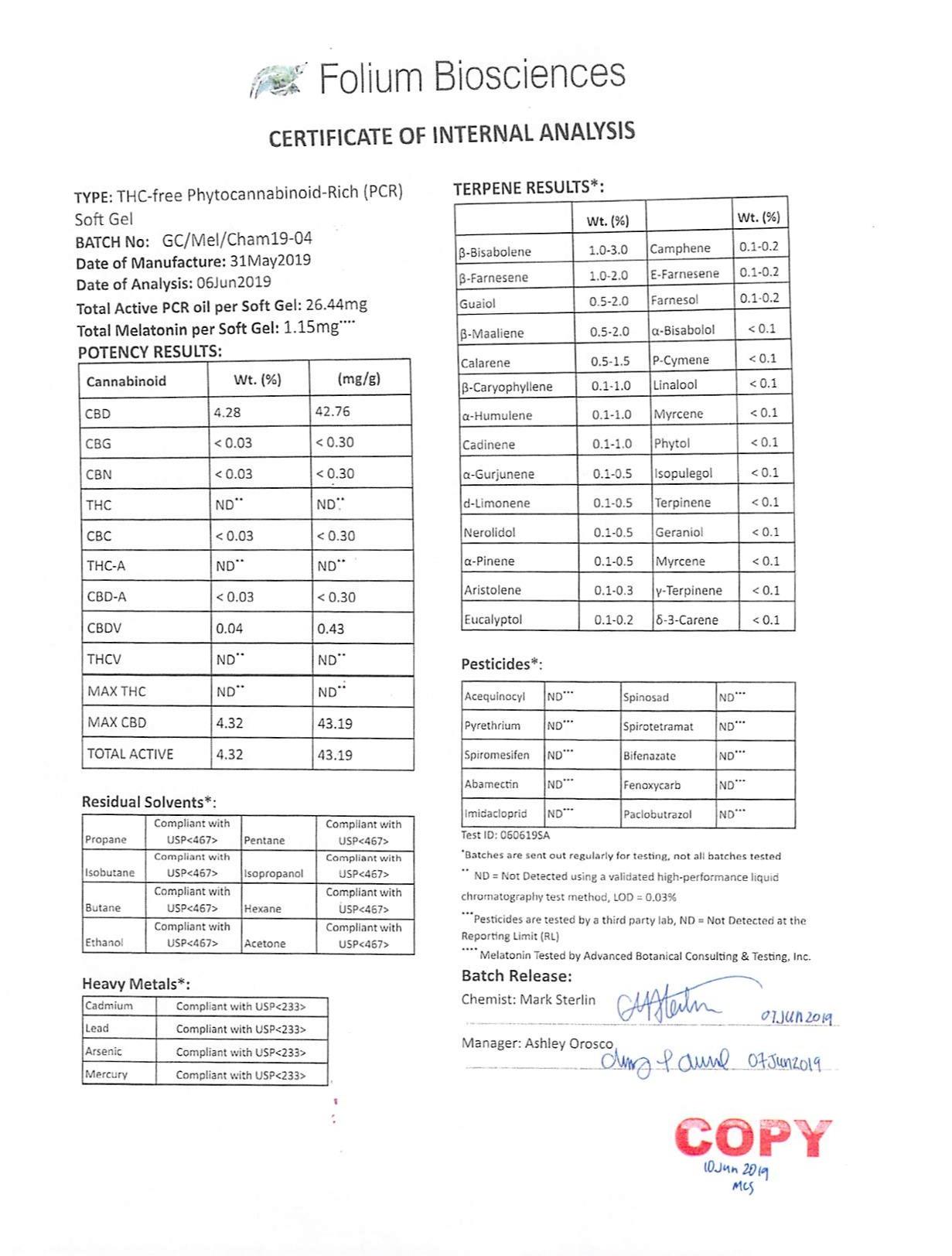 GNVE-002-CT-1(COAs)_Gelcaps_Page_2